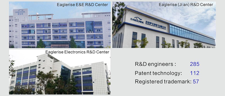 R & D System